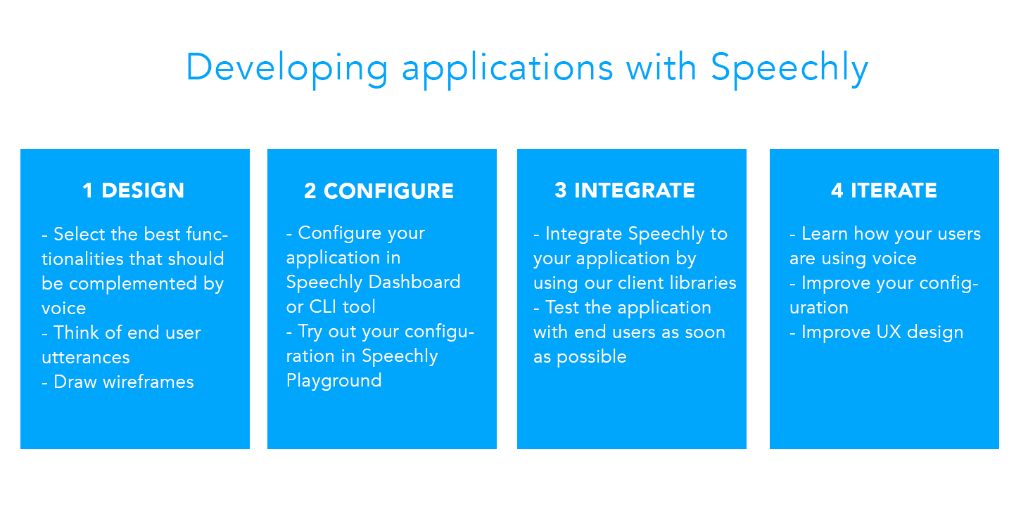 Developing voice apps with Speechly